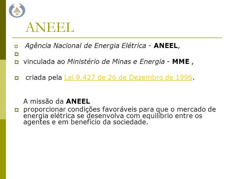 ANEEL vinculada ao Ministério de Minas e Energia - MME ,