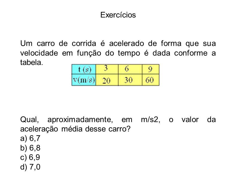 Exercícios Um carro de corrida é acelerado de forma que sua velocidade em função do tempo é dada conforme a tabela.