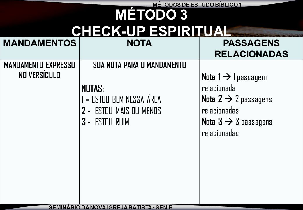 MÉTODO 3 CHECK-UP ESPIRITUAL