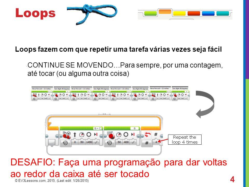 Loops Loops fazem com que repetir uma tarefa várias vezes seja fácil.