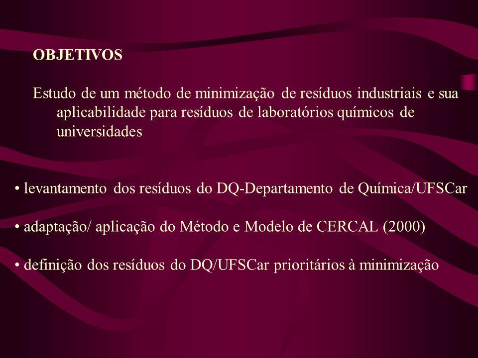 OBJETIVOS Estudo de um método de minimização de resíduos industriais e sua aplicabilidade para resíduos de laboratórios químicos de universidades.