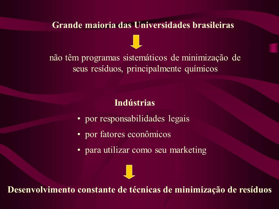 Grande maioria das Universidades brasileiras