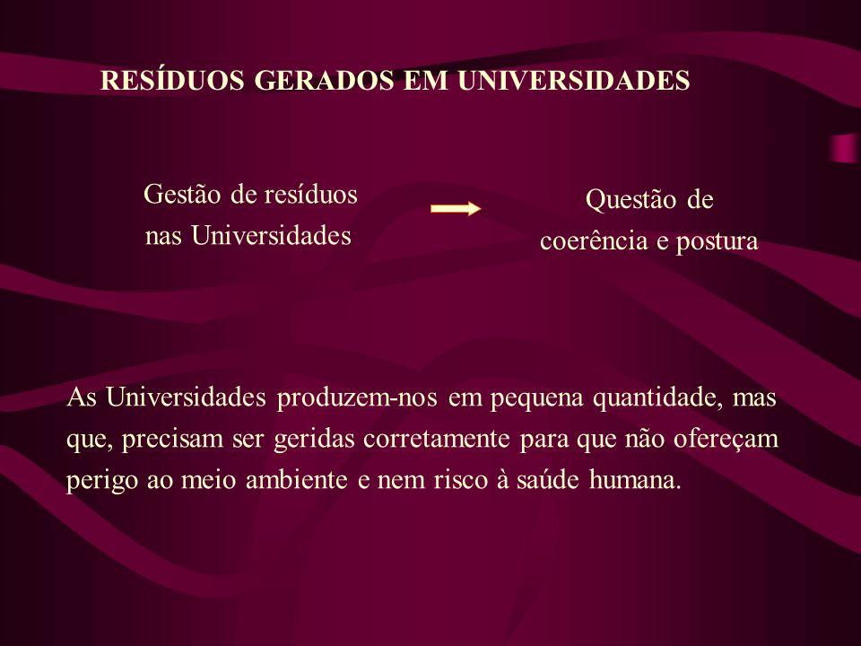 RESÍDUOS GERADOS EM UNIVERSIDADES