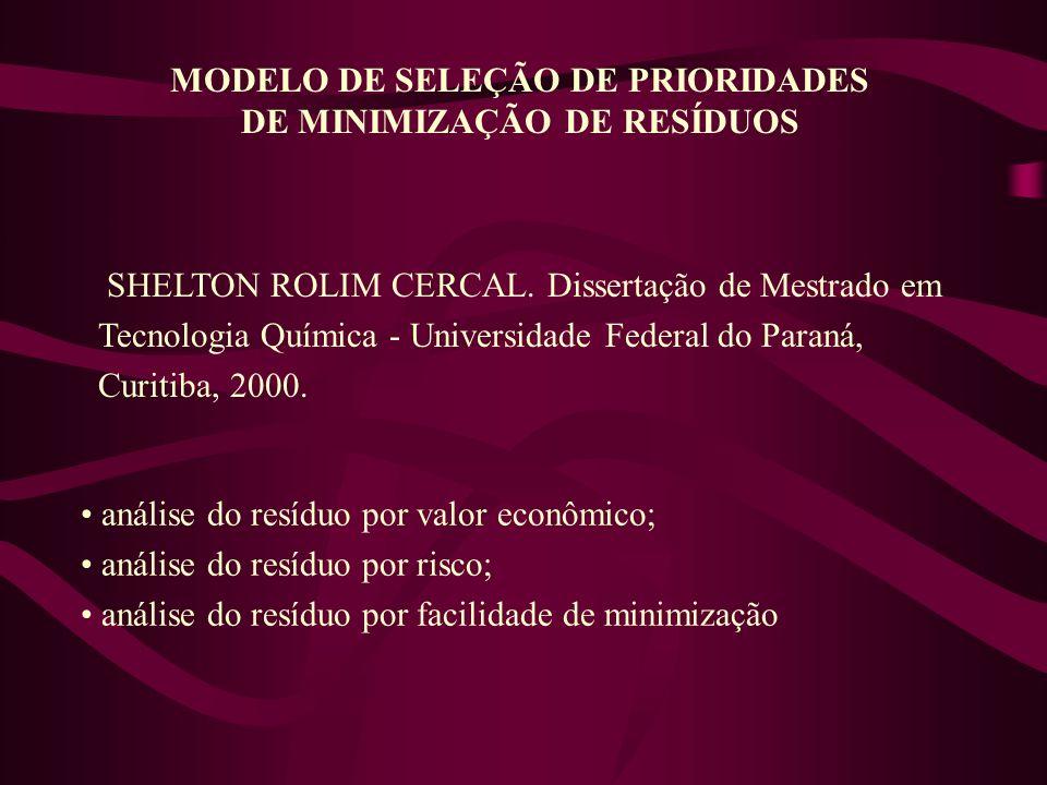 MODELO DE SELEÇÃO DE PRIORIDADES DE MINIMIZAÇÃO DE RESÍDUOS