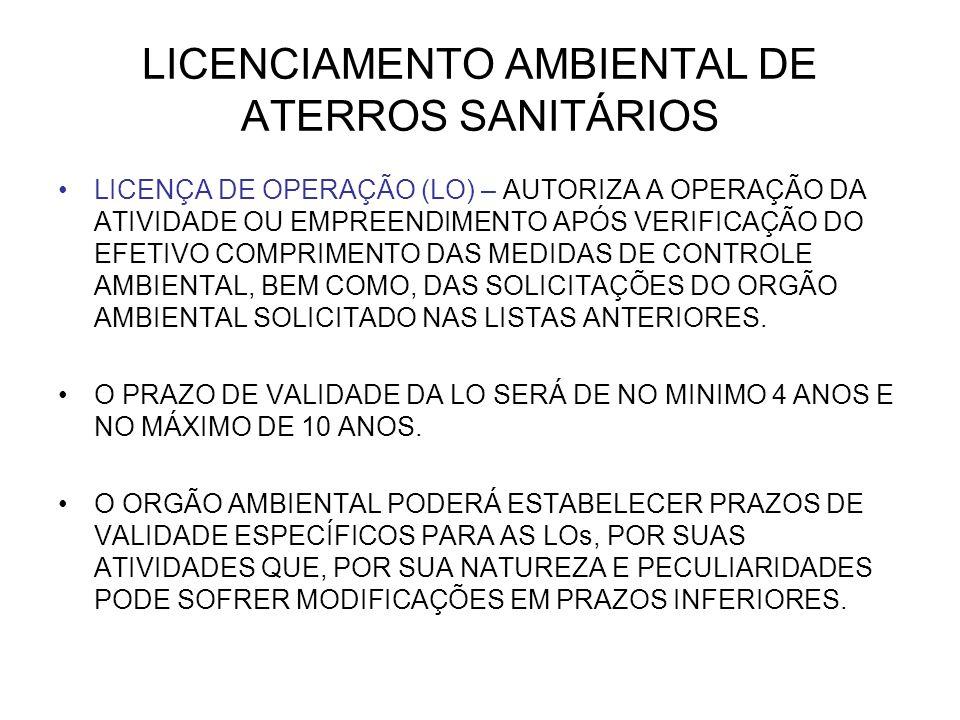 LICENCIAMENTO AMBIENTAL DE ATERROS SANITÁRIOS