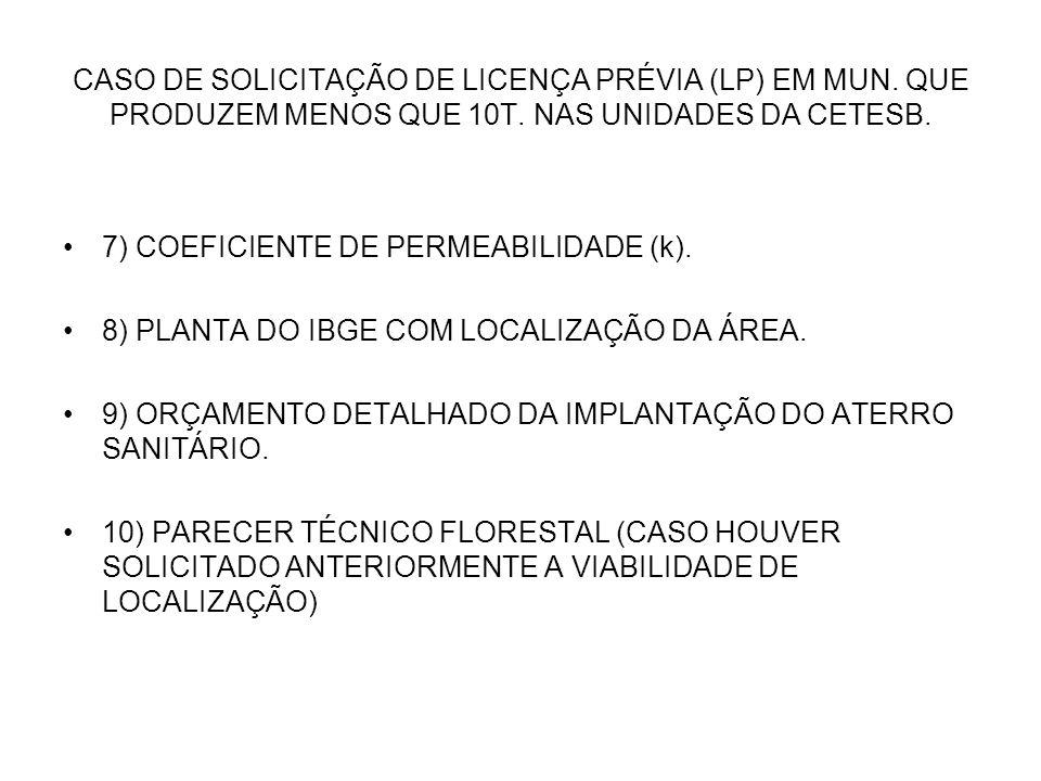 CASO DE SOLICITAÇÃO DE LICENÇA PRÉVIA (LP) EM MUN