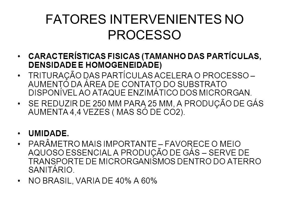 FATORES INTERVENIENTES NO PROCESSO