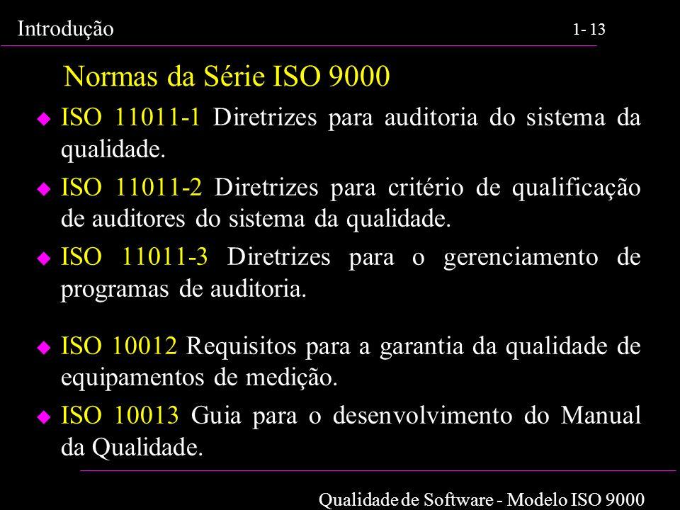 Normas da Série ISO 9000 ISO 11011-1 Diretrizes para auditoria do sistema da qualidade.