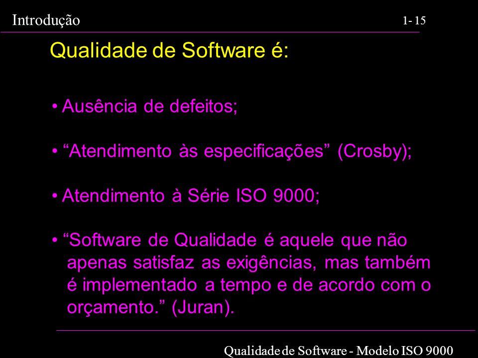 Qualidade de Software é:
