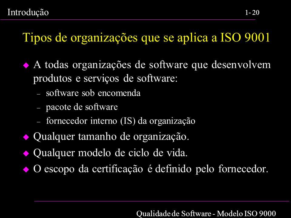 Tipos de organizações que se aplica a ISO 9001