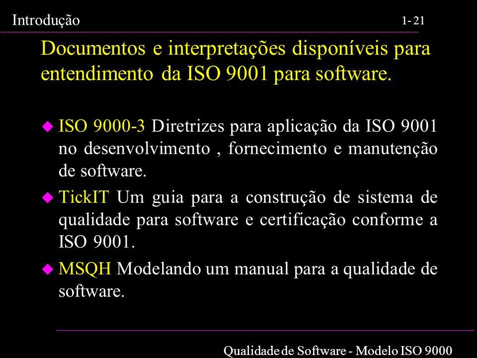 Documentos e interpretações disponíveis para entendimento da ISO 9001 para software.