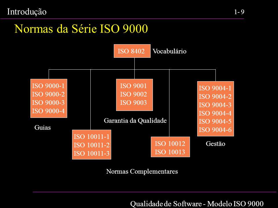 Normas da Série ISO 9000 ISO 8402 Vocabulário ISO 9000-1 ISO 9000-2