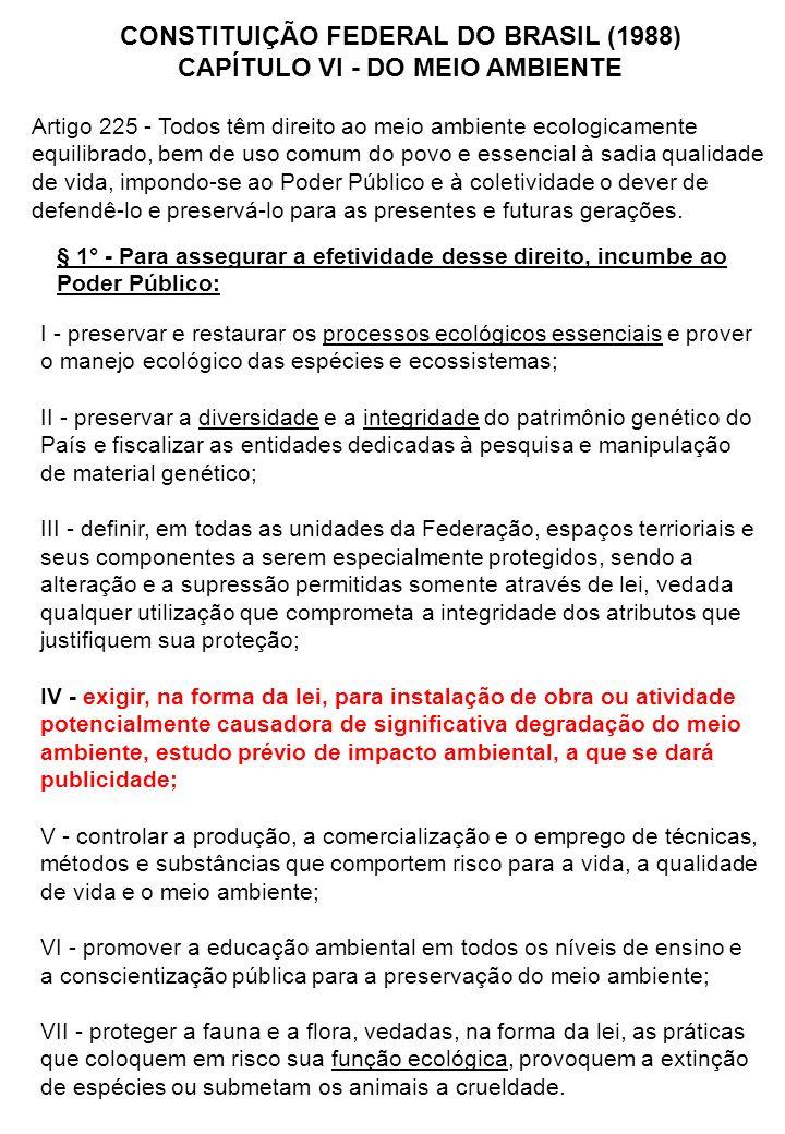 CONSTITUIÇÃO FEDERAL DO BRASIL (1988) CAPÍTULO VI - DO MEIO AMBIENTE