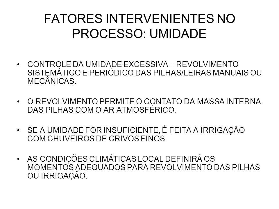 FATORES INTERVENIENTES NO PROCESSO: UMIDADE