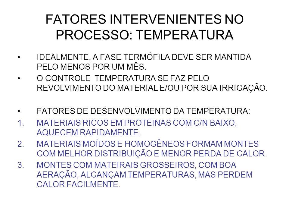 FATORES INTERVENIENTES NO PROCESSO: TEMPERATURA