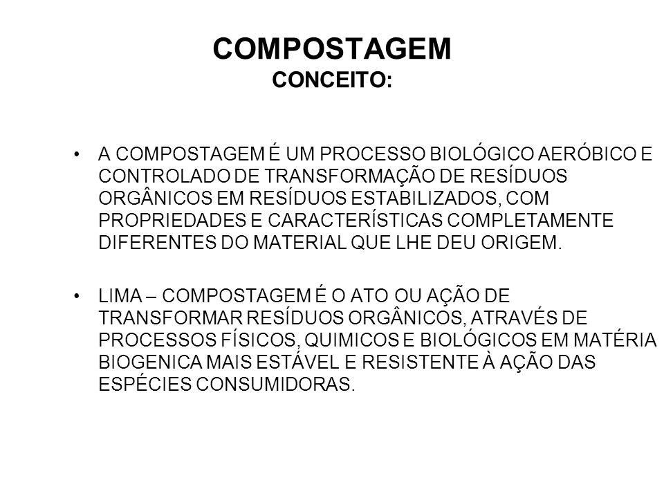 COMPOSTAGEM CONCEITO: