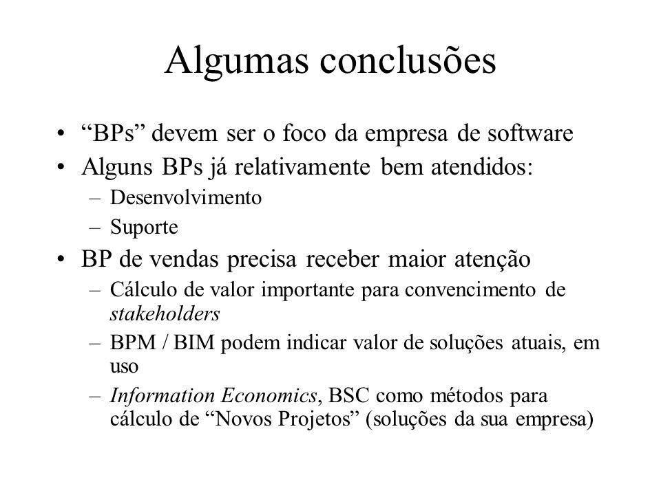 Algumas conclusões BPs devem ser o foco da empresa de software