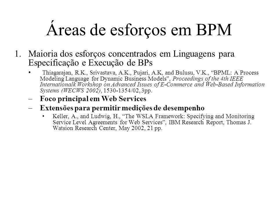 Áreas de esforços em BPM