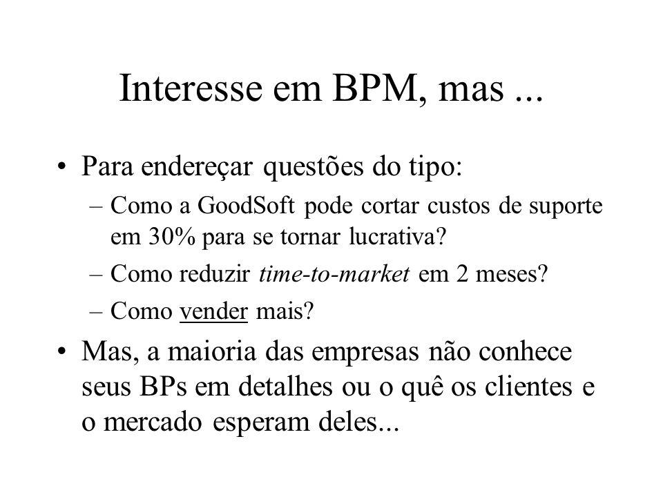 Interesse em BPM, mas ... Para endereçar questões do tipo: