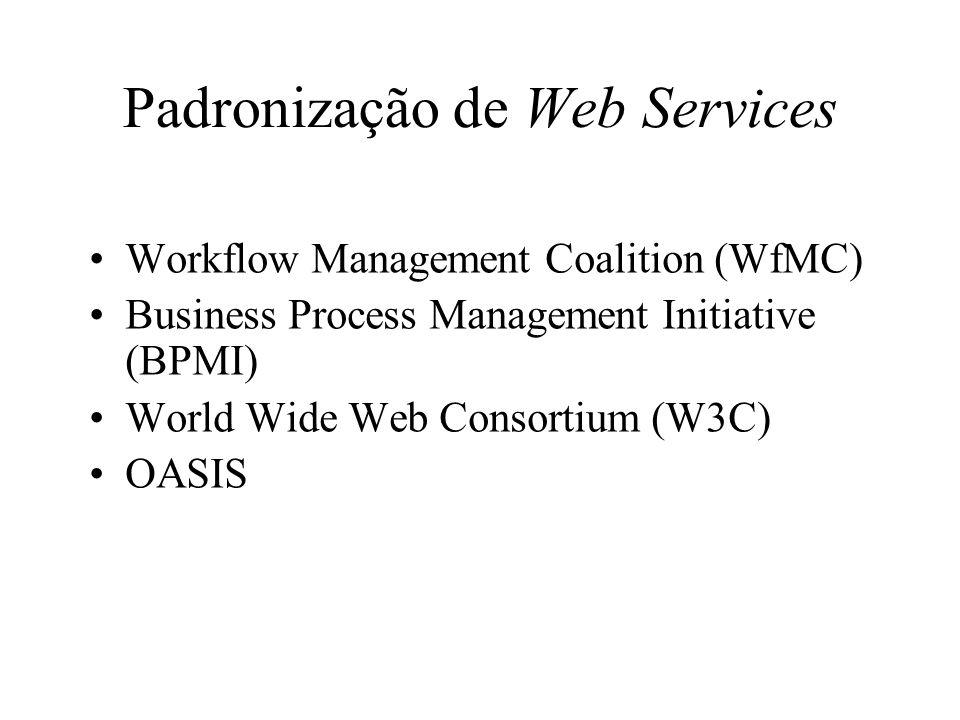 Padronização de Web Services