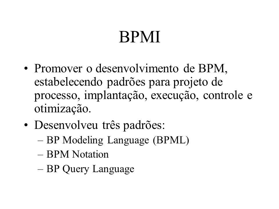 BPMIPromover o desenvolvimento de BPM, estabelecendo padrões para projeto de processo, implantação, execução, controle e otimização.