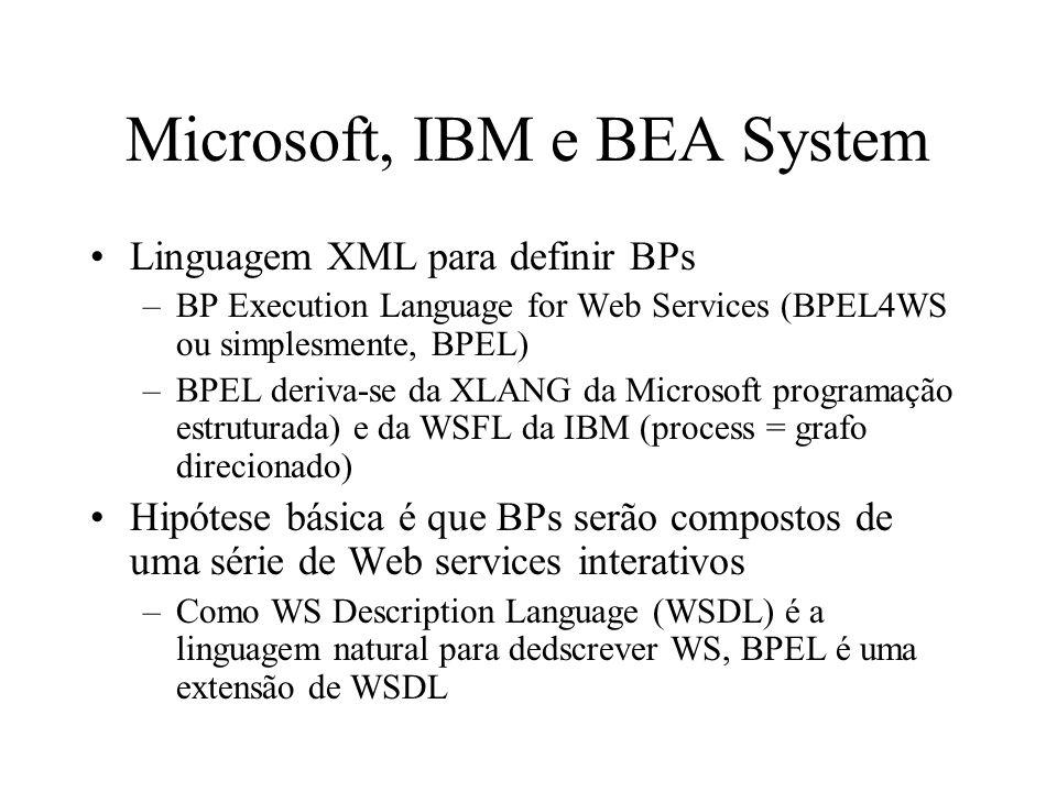 Microsoft, IBM e BEA System
