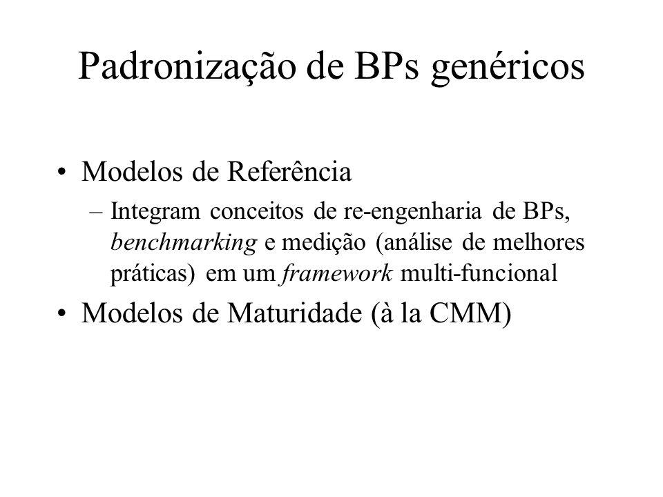 Padronização de BPs genéricos
