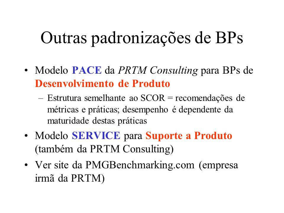Outras padronizações de BPs