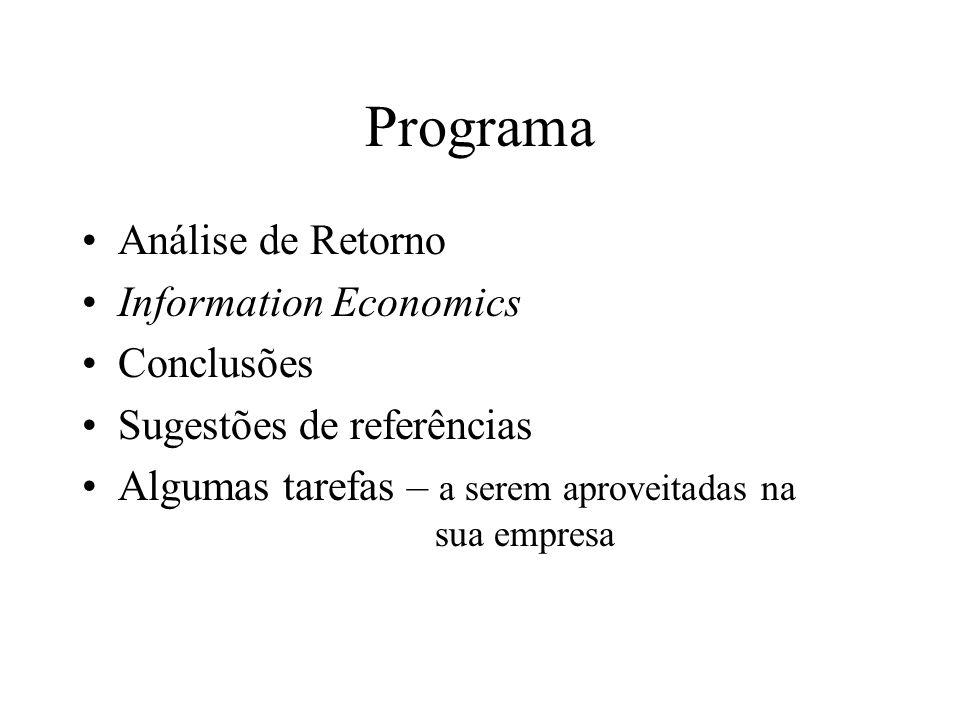 Programa Análise de Retorno Information Economics Conclusões