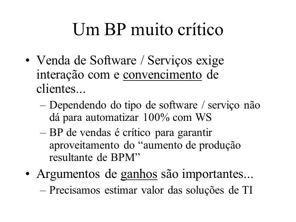 Um BP muito crítico Venda de Software / Serviços exige interação com e convencimento de clientes...