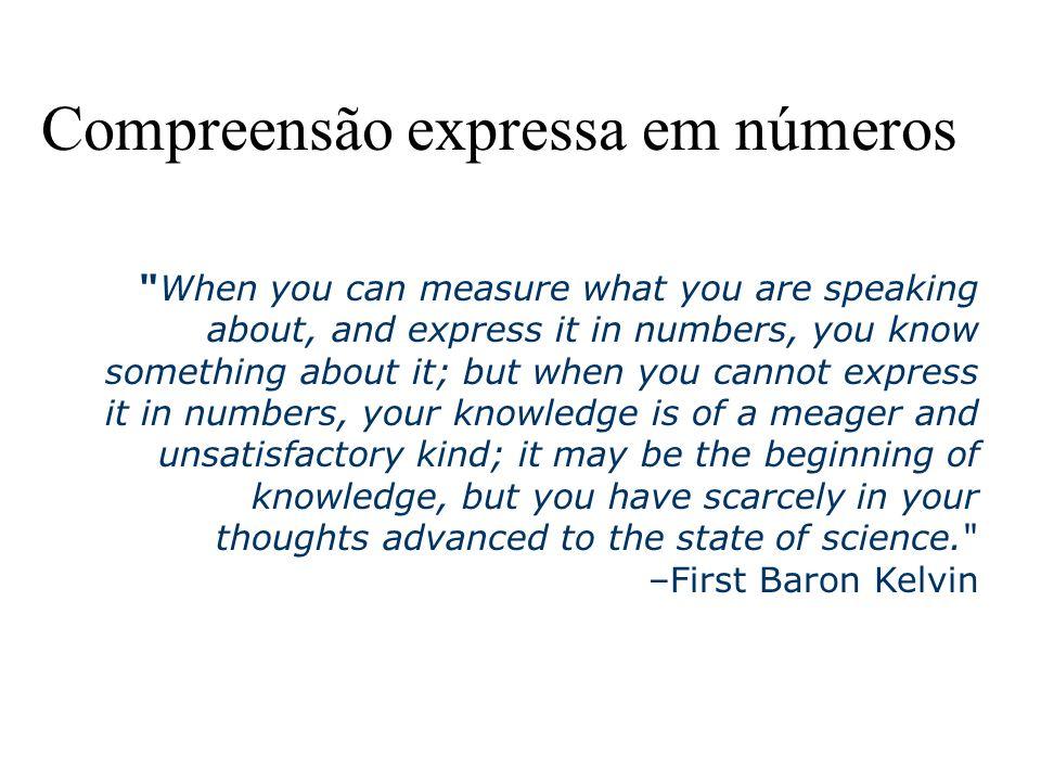 Compreensão expressa em números