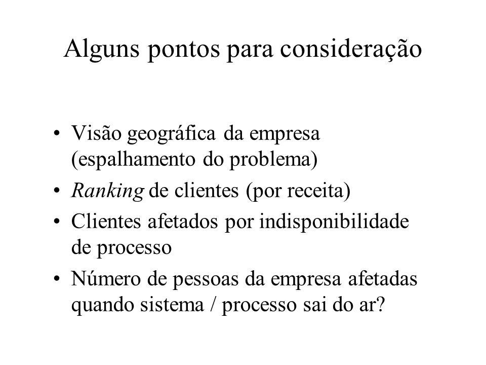 Alguns pontos para consideração