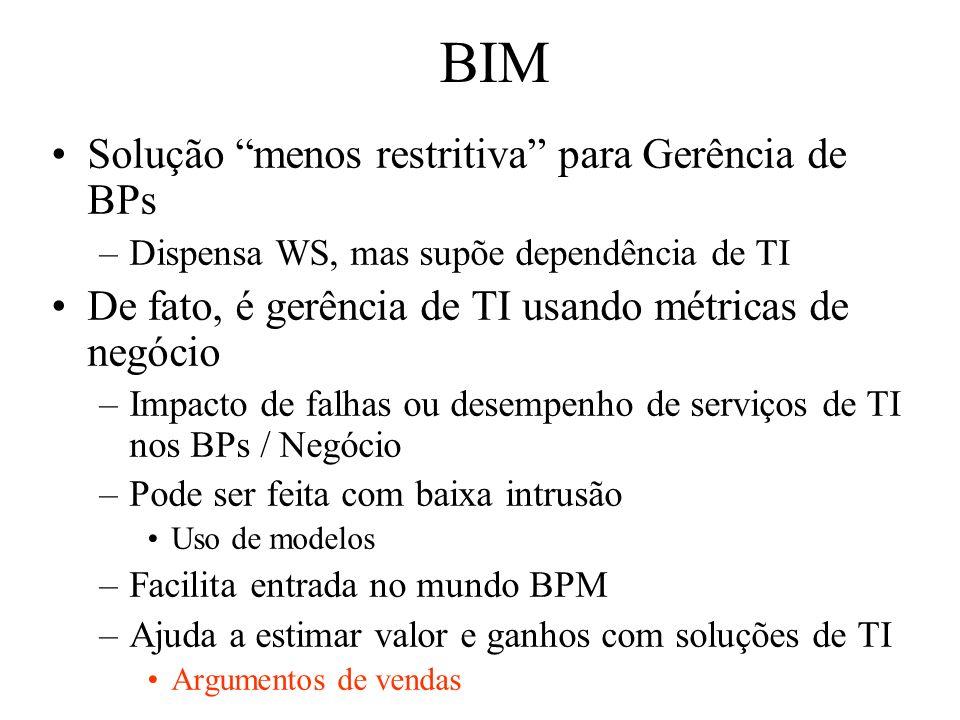 BIM Solução menos restritiva para Gerência de BPs