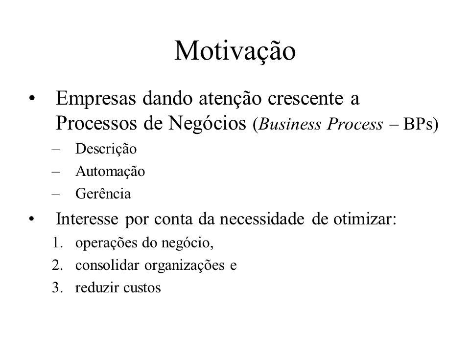 MotivaçãoEmpresas dando atenção crescente a Processos de Negócios (Business Process – BPs) Descrição.