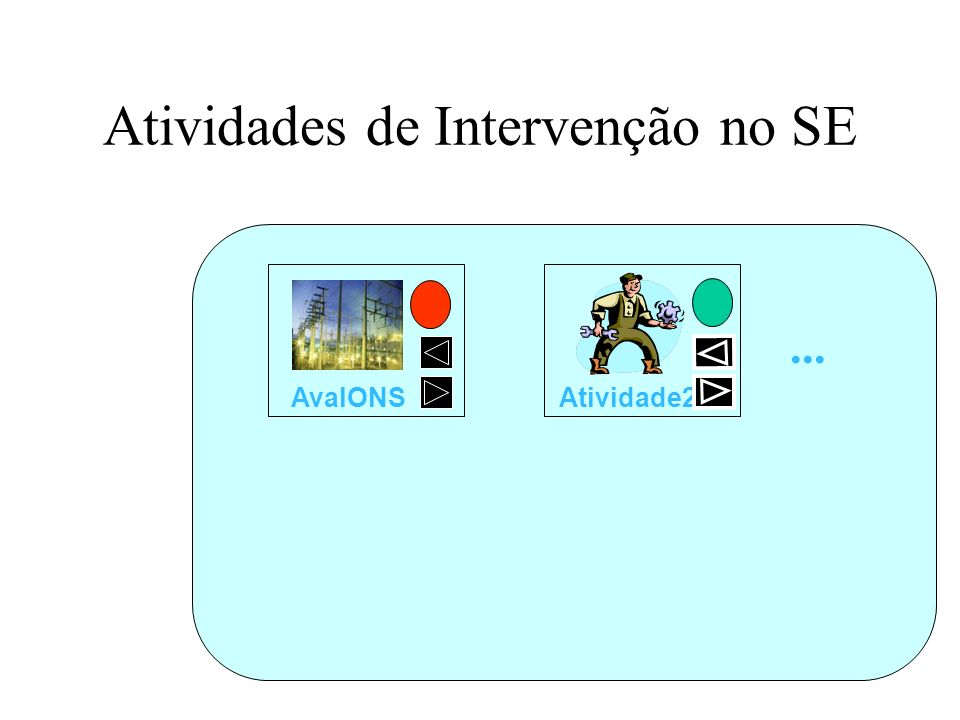 Atividades de Intervenção no SE