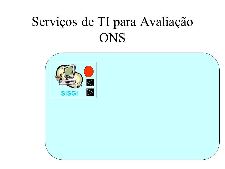 Serviços de TI para Avaliação ONS