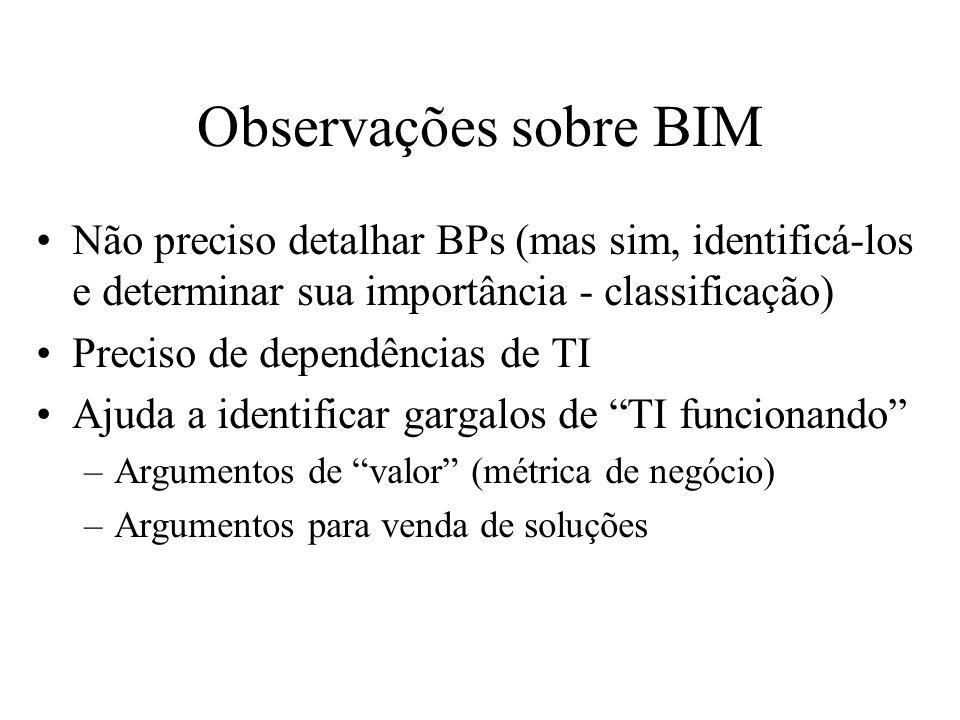 Observações sobre BIM Não preciso detalhar BPs (mas sim, identificá-los e determinar sua importância - classificação)