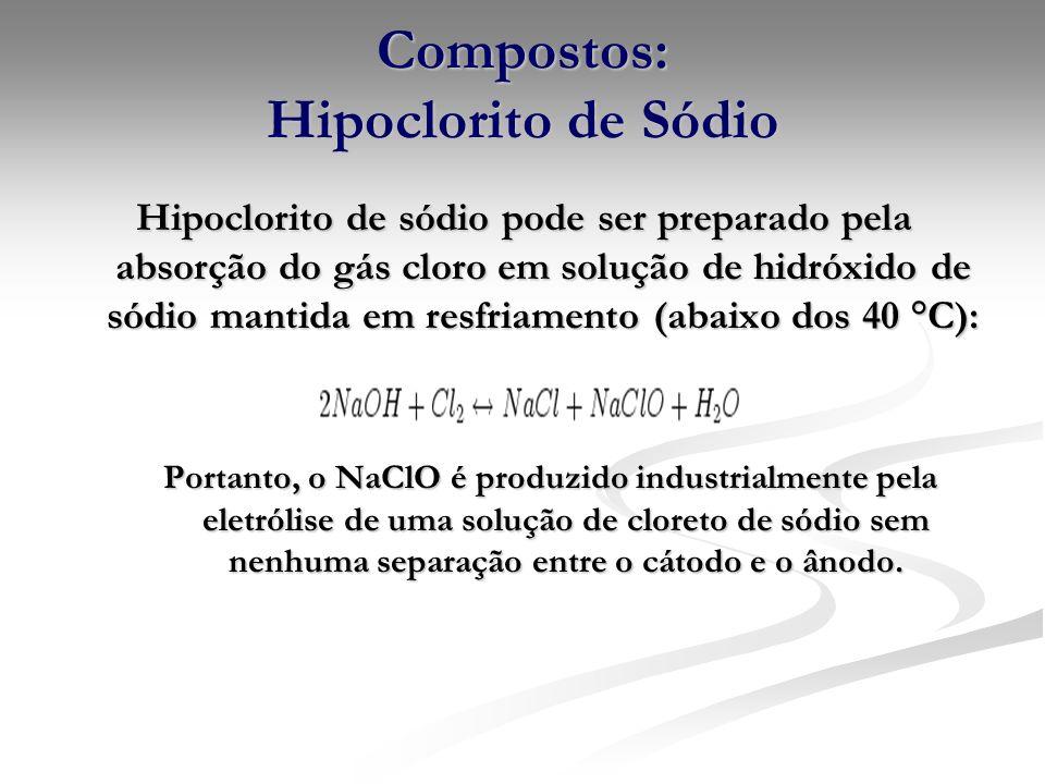 Compostos: Hipoclorito de Sódio