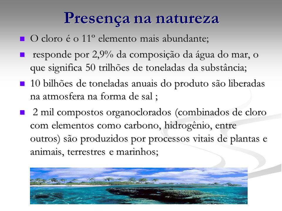 Presença na natureza O cloro é o 11º elemento mais abundante;