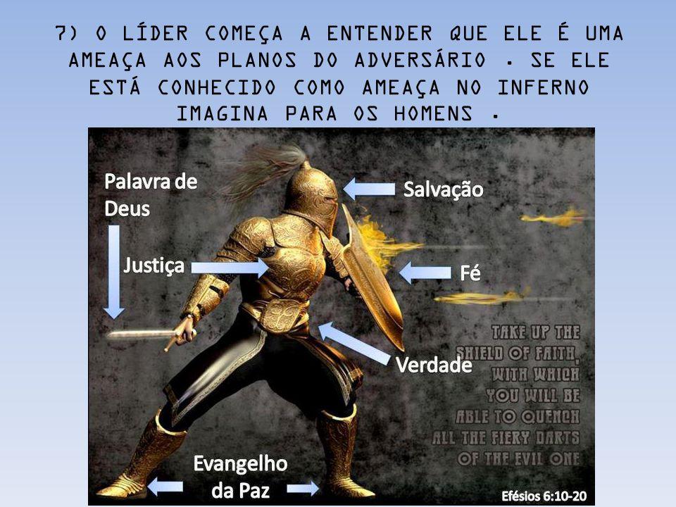 7) O LÍDER COMEÇA A ENTENDER QUE ELE É UMA AMEAÇA AOS PLANOS DO ADVERSÁRIO .