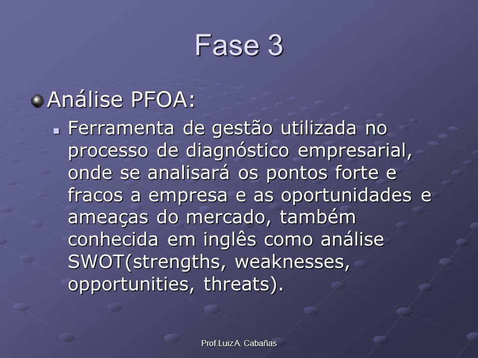 Fase 3 Análise PFOA: