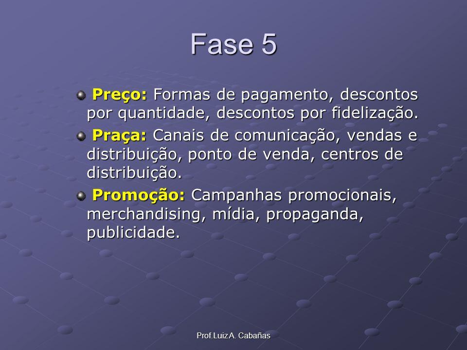 Fase 5 Preço: Formas de pagamento, descontos por quantidade, descontos por fidelização.