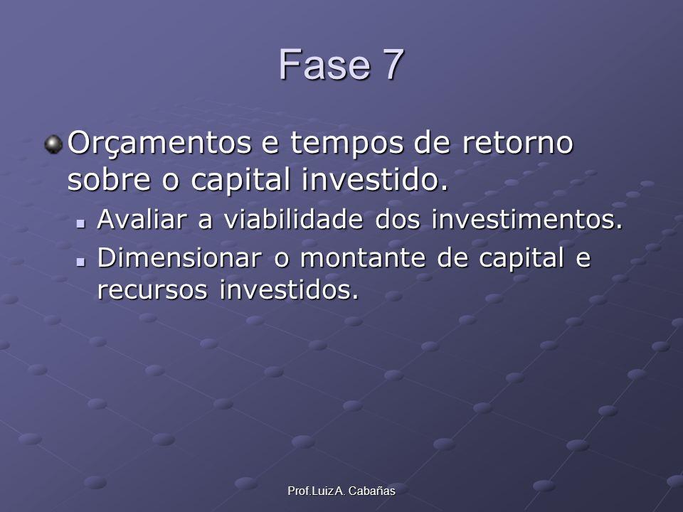 Fase 7 Orçamentos e tempos de retorno sobre o capital investido.