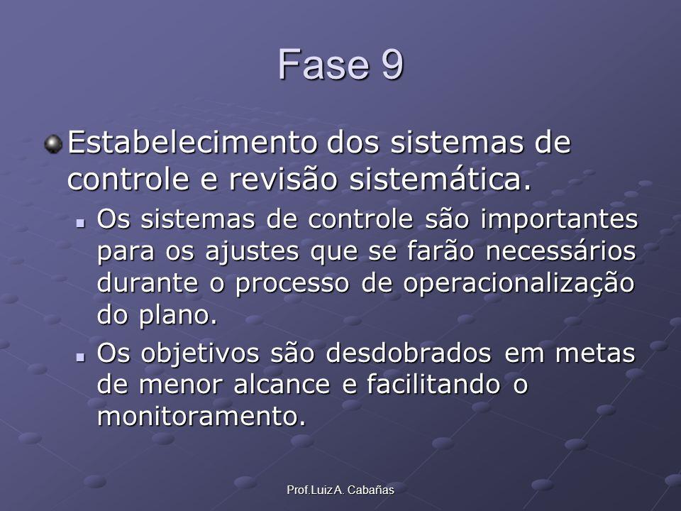 Fase 9 Estabelecimento dos sistemas de controle e revisão sistemática.