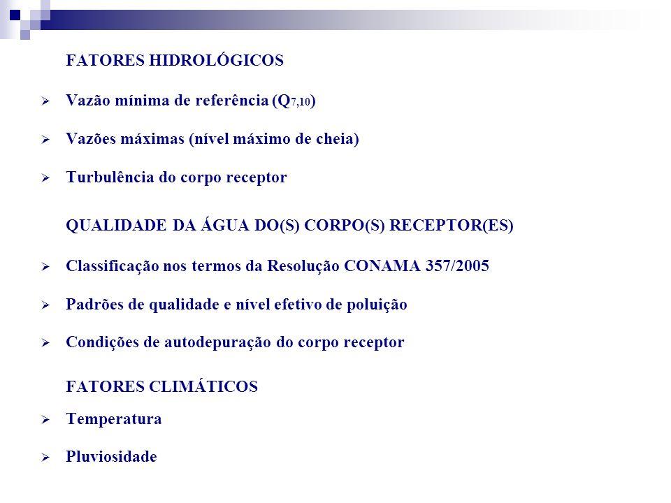 QUALIDADE DA ÁGUA DO(S) CORPO(S) RECEPTOR(ES)