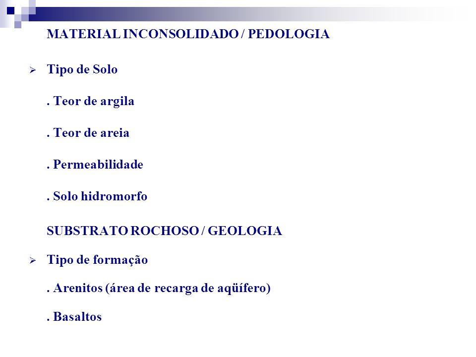 SUBSTRATO ROCHOSO / GEOLOGIA Tipo de formação