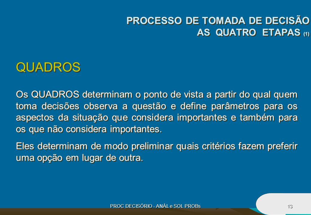 PROCESSO DE TOMADA DE DECISÃO AS QUATRO ETAPAS (1)