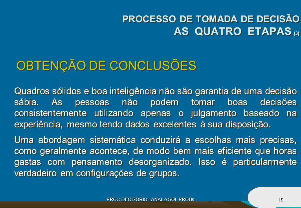 PROCESSO DE TOMADA DE DECISÃO AS QUATRO ETAPAS (3)