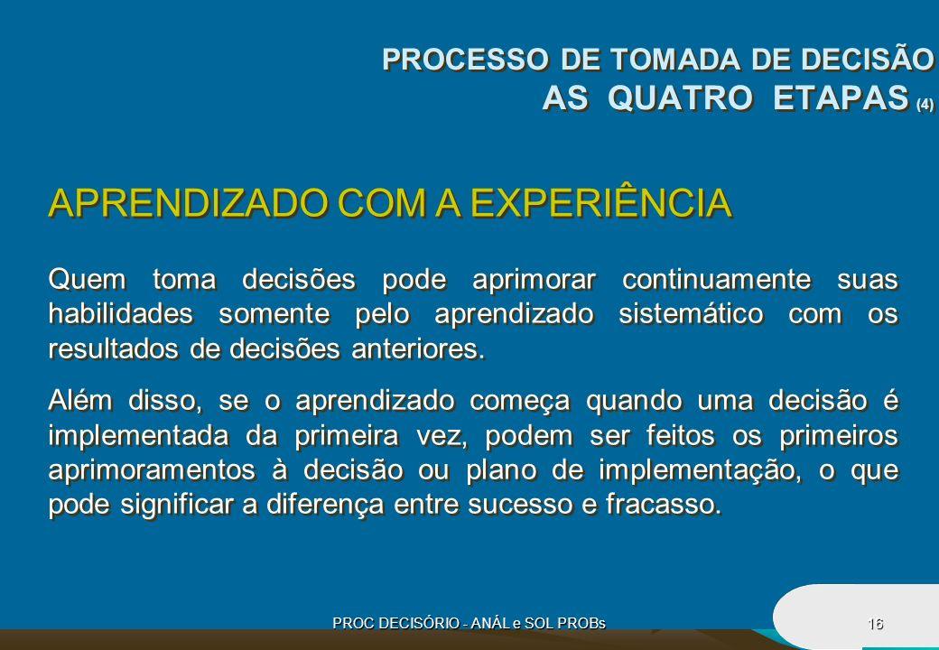 PROCESSO DE TOMADA DE DECISÃO AS QUATRO ETAPAS (4)