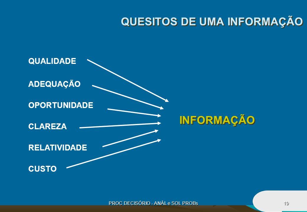 QUESITOS DE UMA INFORMAÇÃO